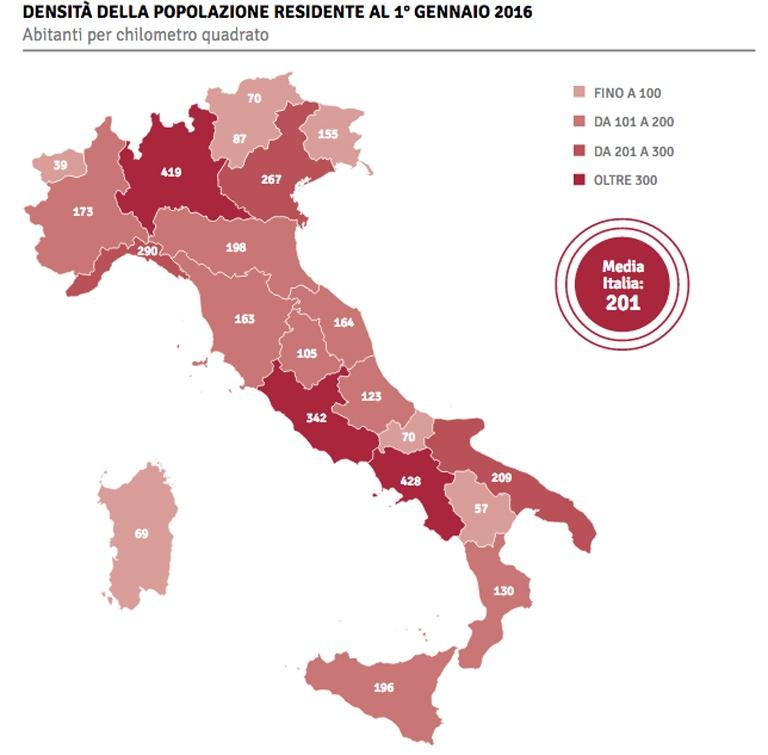Densità di popolazione nelle regioni d'Italia