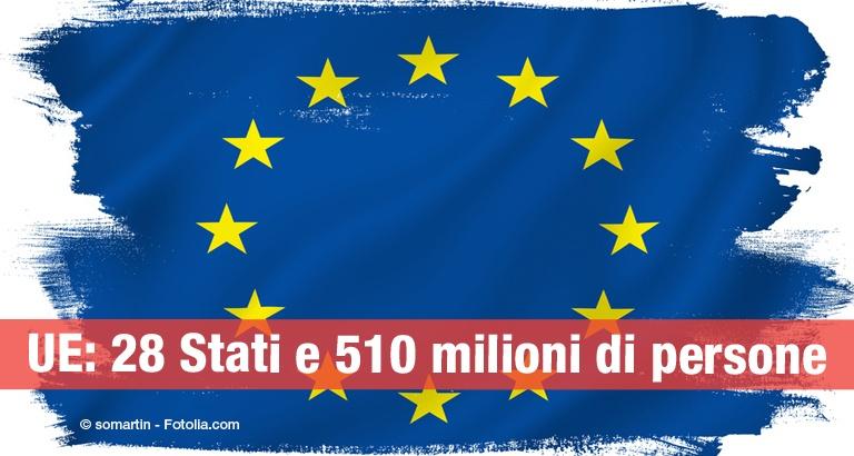 L'Unione Europea nel 2016: 28 Stati membri e 510 milioni di persone.