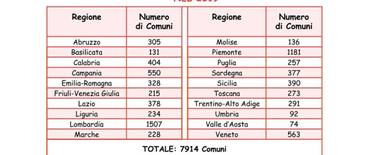 Tabella relativa al numero dei comuni d italia per regione for Numero dei parlamentari in italia
